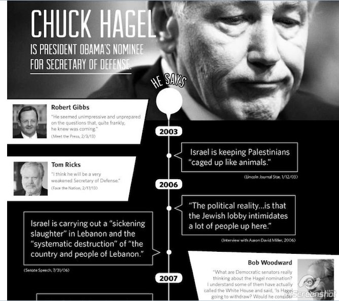 hagel anti israel