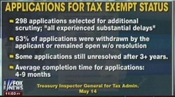 irs tax exempt