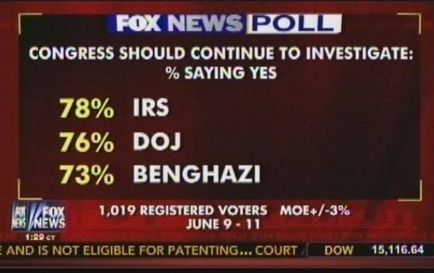 fox poll scandals