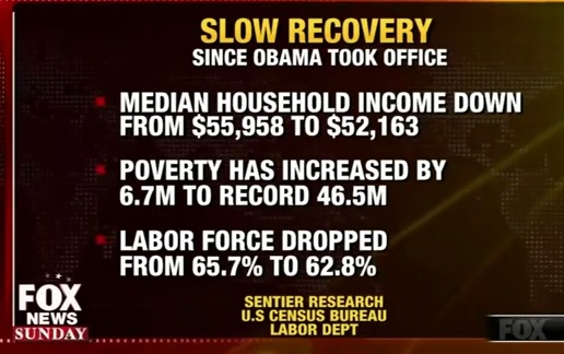 obama slow recovery
