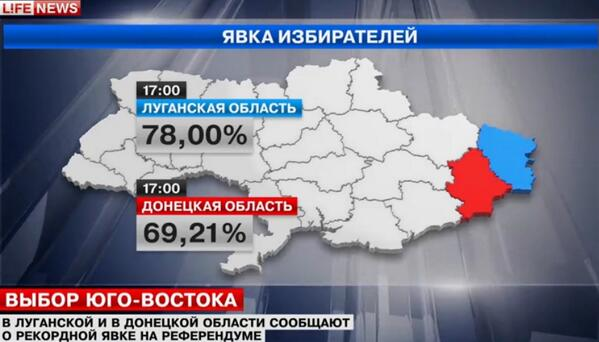 turnout ukraine