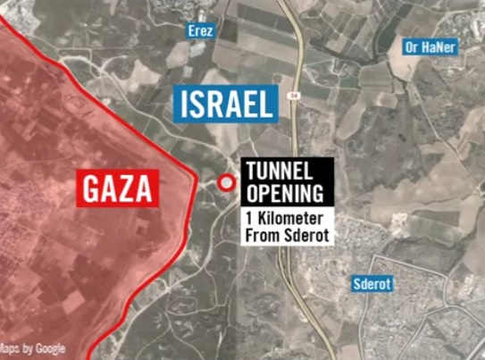 tunnel sderot