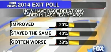 exit poll obama