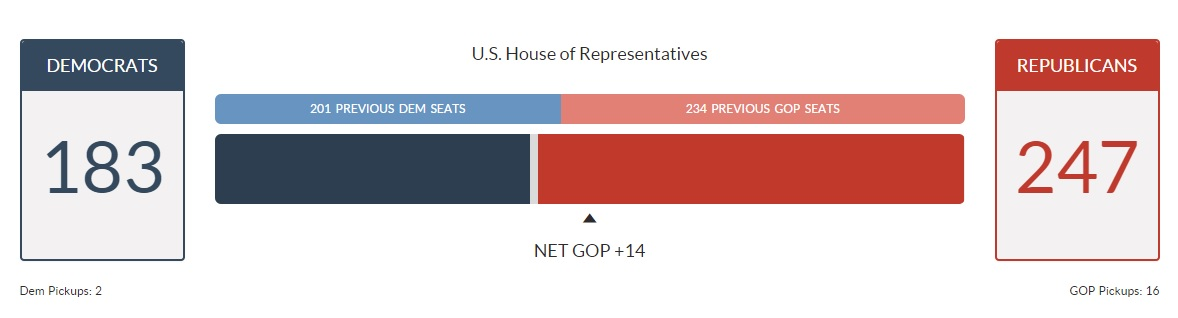 us house 2014