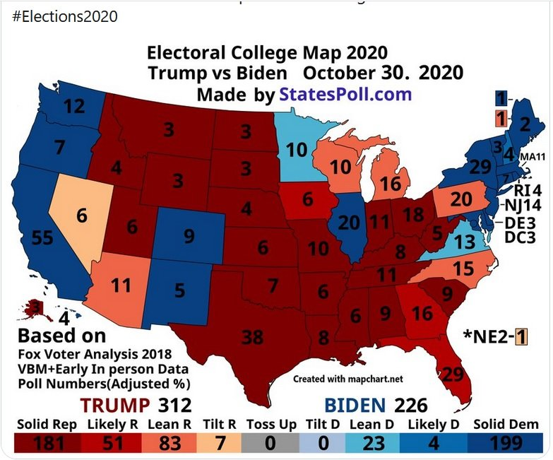 BREAKING: Current Electoral College Prediction Shows President Trump Beating Sleepy Joe Biden By More than Crooked Hillary