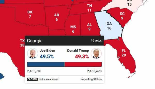 HUGE BREAKING NEWS IN GEORGIA – 132,000 Ballots in Fulton County, Georgia Have Been Identified Which Are Likely Ineligible Georgia-Vote-11-8-600x344