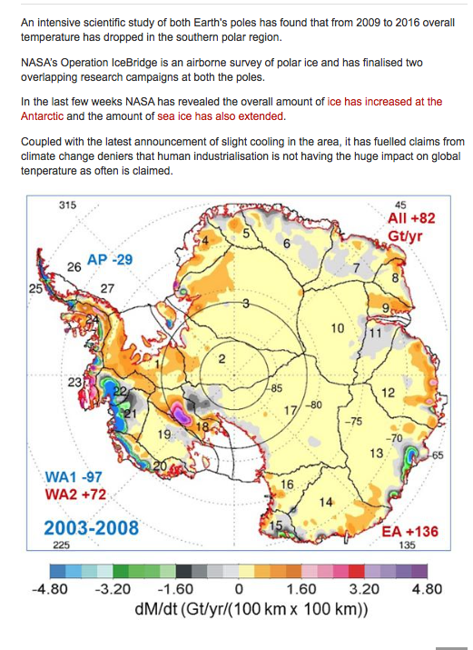 Global Warming: NASA Finally Admits Antarctica Has Been COOLING for Past Six Years