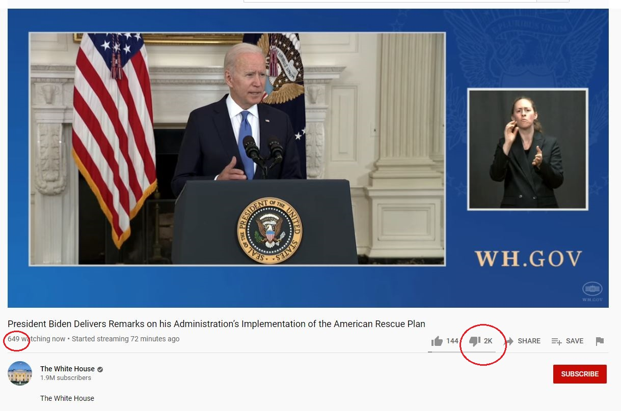 Only 649 Watch Joe Biden Speech on White House Channel – More than 2,000 Give It a Thumbs Down – A NEW RECORD!