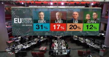 EU ELECTIONS RESULTS: Brexit Party Set to Top UK Poll