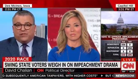 CNN Political Director Warns Democrats: The Backlash from Thursday's Impeachment Vote Will be Huge