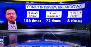 """Leaker James Comey told Congressional Hearing: """"I Don't Know"""" – 166 Times, """"I Don't Remember"""" – 71 Times, """"I Don't Recall"""" – 8 Times"""