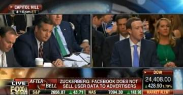 Mark Zuckerberg Lied: Here Are Ten Charts to Show How Facebook Is Censoring Conservative Publishers