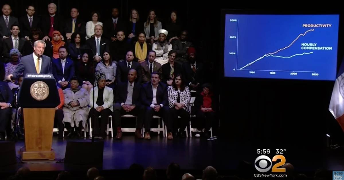 """Democrat Party Goes Full Commie: NYC Mayor Says Wealth Is """"In the Wrong Hands"""" -- Must Redistribute It (VIDEO)"""