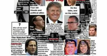 #ObamaGate – A Complete List of DOJ and FBI Corruptors and Criminals Destroying the US from Within