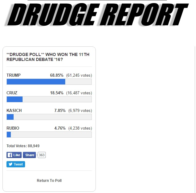 drudge  poll marco