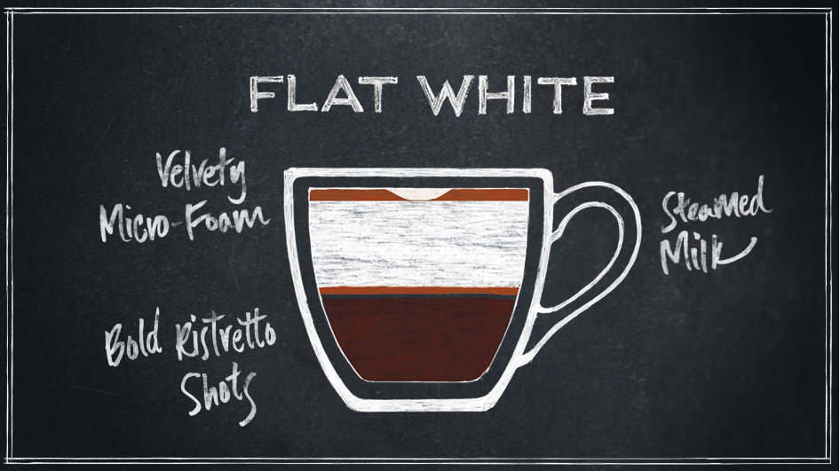 flat white starbucks