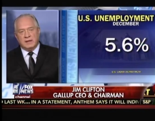 gallup rate