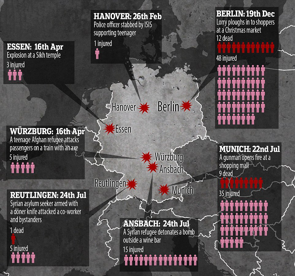 german-attacks-2016-isis