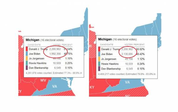 ELECTION DAY 2020 - A Thread For All Our Reports - Put 'em Here - Page 2 Michigan-steal--600x379