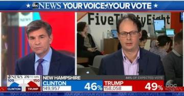 Nate Silver Gives Democrats 86% Chance of Winning House… Also Gave Hillary Clinton 72% Chance of Winning in 2016