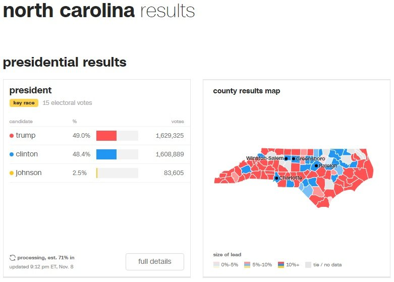 north-carolina-trump