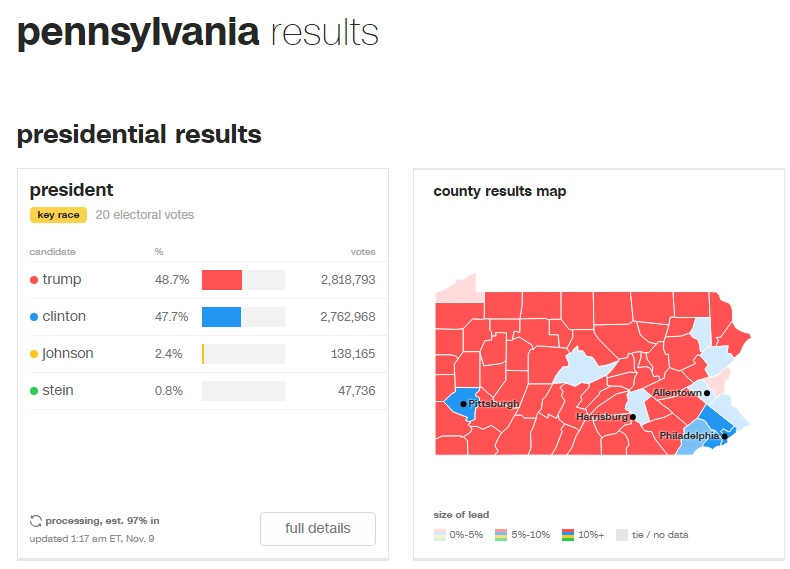 pennsylvania-trump