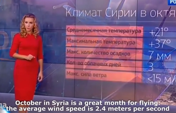 russian forecast