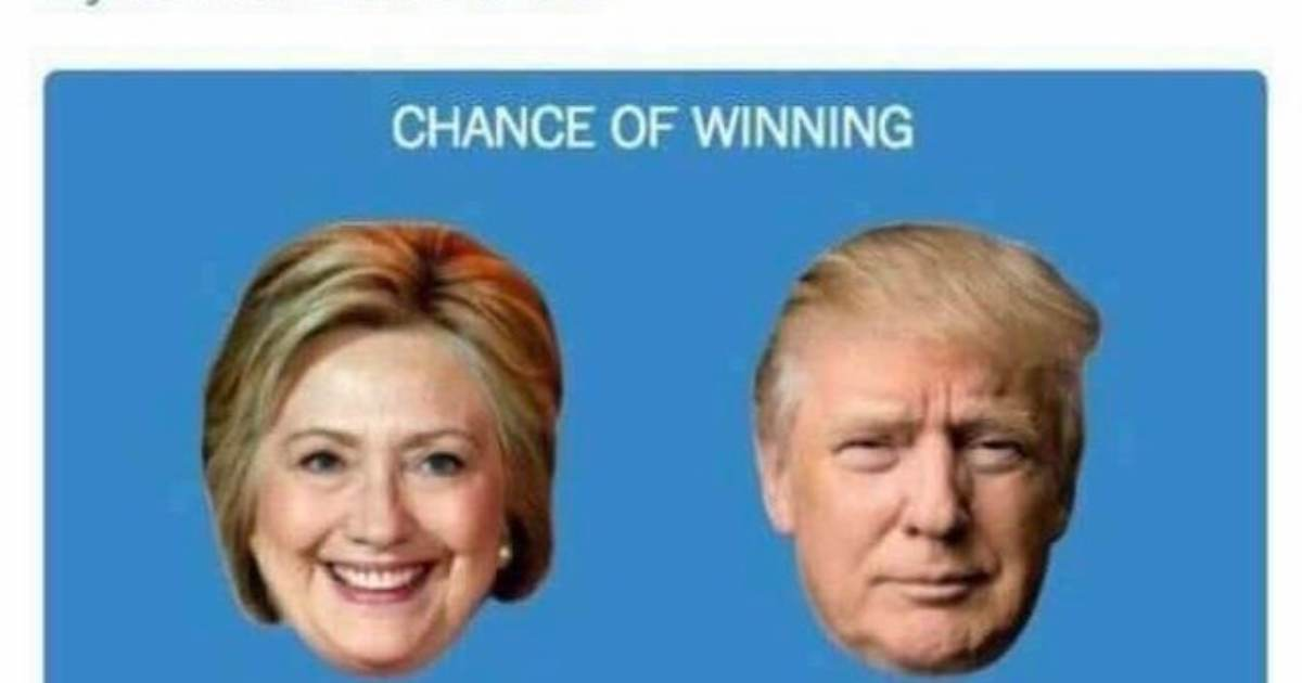 NY Times Flashback  October 20 2016 Hillary Clintons Chance of Winning Reaches 92