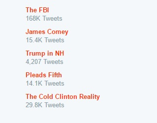 trending-on-twitter-cold-clinton-reality