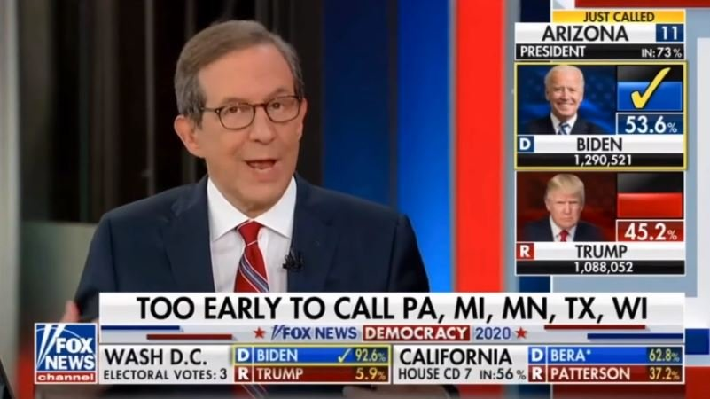 """Flashback: On Election Night Chris Wallace Said Election Workers in MI, PA, WI, NC, GA and NV Had to Stop Counting Because They're """"Normal People"""" Who """"Need to Sleep"""""""